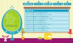メロメロパーク管理画面