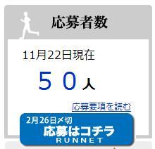 とくしまマラソン2009
