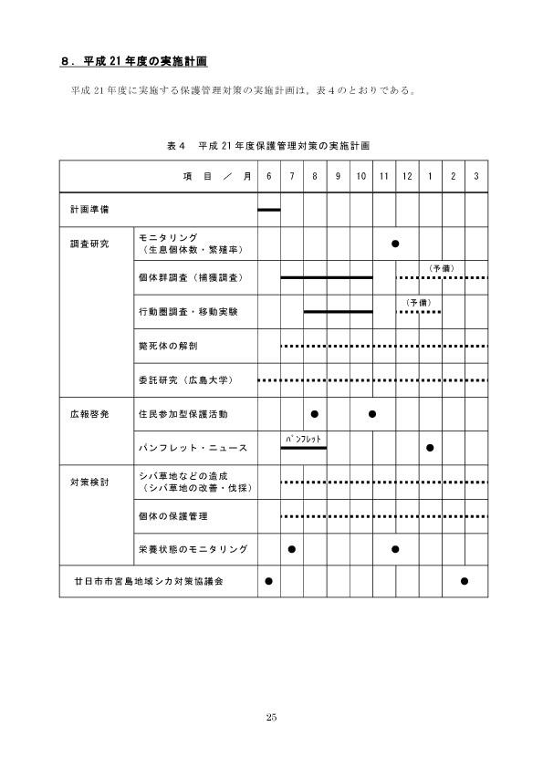 miyajima_shika_hogokeikaku[1]29のコピー