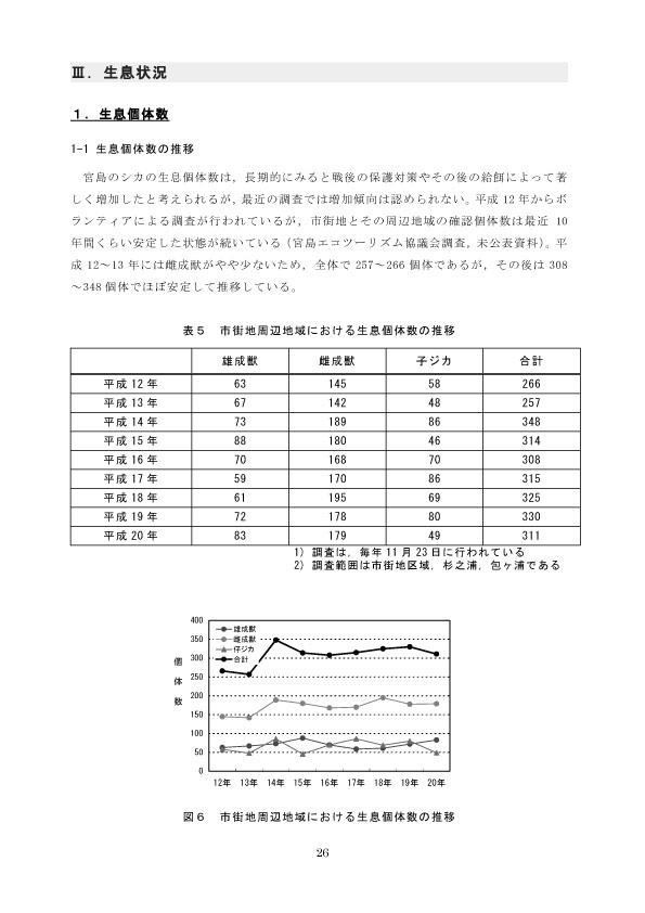 miyajima_shika_hogokeikaku[1]30のコピー