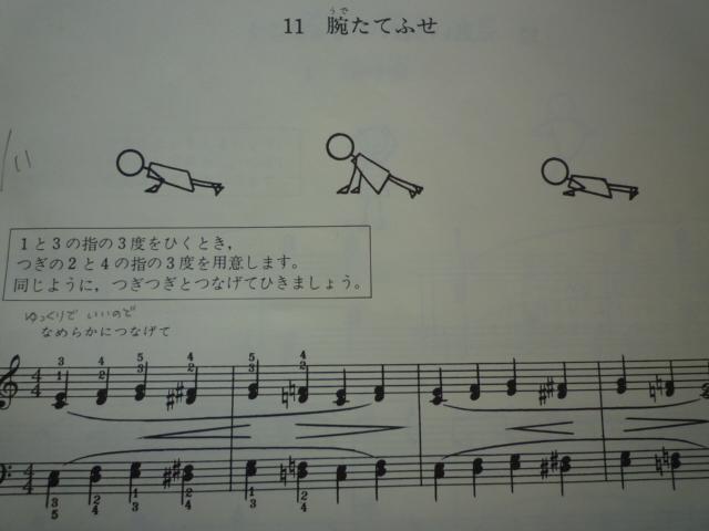 テクニック バーナム 2 ピアノ