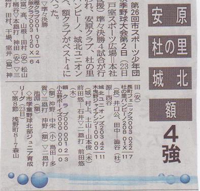 杜の里バンビーノ待望の初勝利!!!