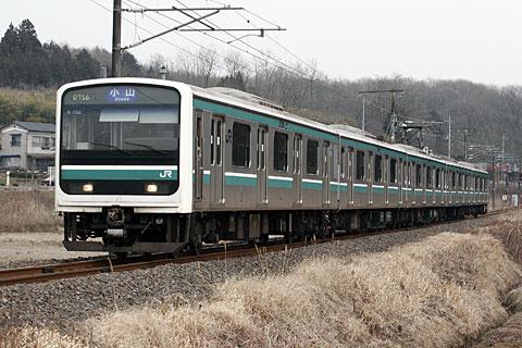 E501水戸線