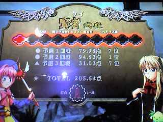 result-Kei.jpg
