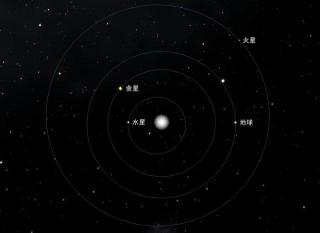 水星の外合