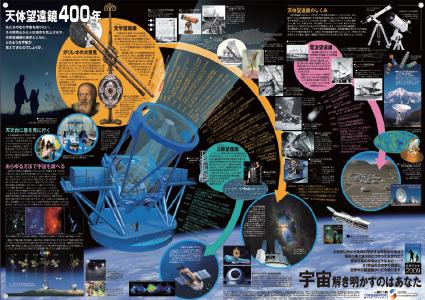 一家に1枚天体望遠鏡400年