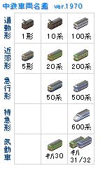 091017_Chutetsu_Trains.png