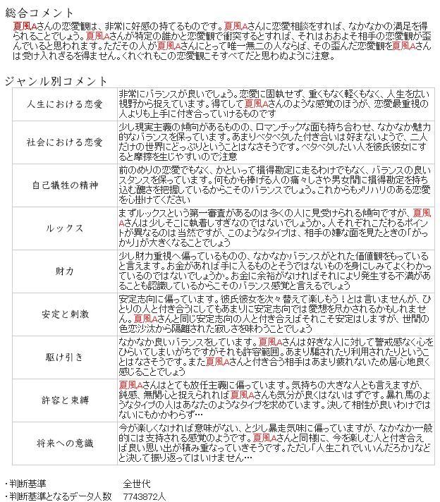 恋愛頭脳02