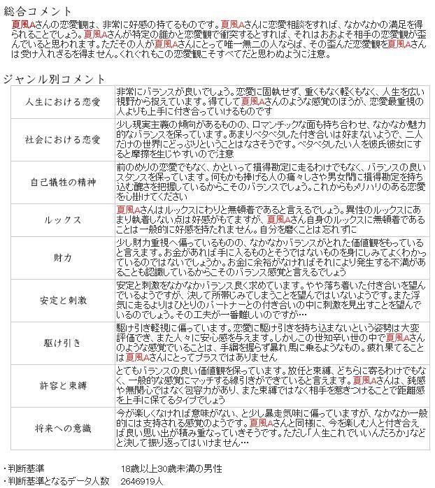 恋愛頭脳04