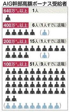 20090319-00000532-san-int-view-000.jpg