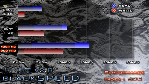 blackSPEED-4GB.png