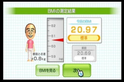 体重はアナログ表示