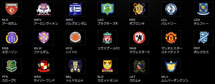 イングランドリーグ2