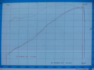 REVO ノーマルとの比較 (1)