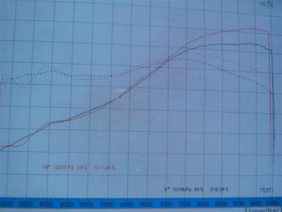 比較データ (3)