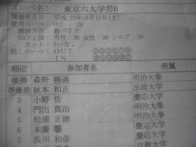 CCT+Golf繧ウ繝ウ繝・010_convert_20111015172015