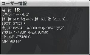 40000キル