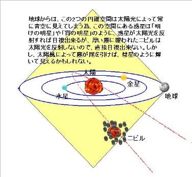 太陽系02SS