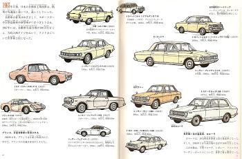 「日本の自動車の歴史」一部