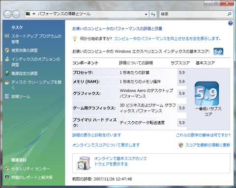 WEIスコア5.9